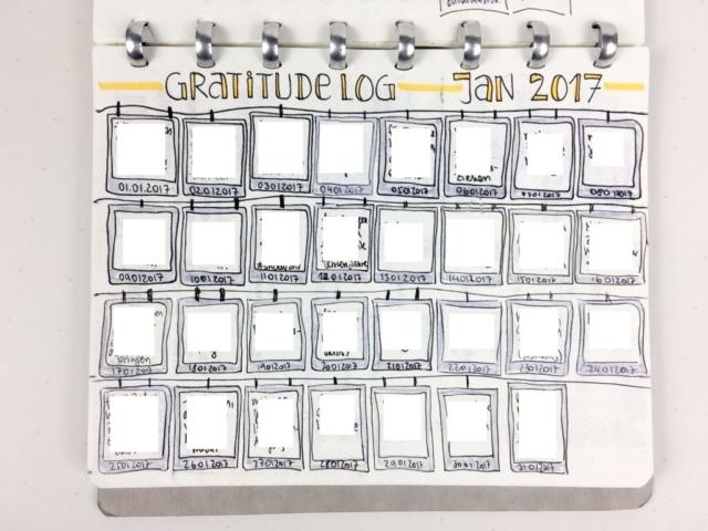 Ein Foto mit einer Dankbarkeitsbeschriftung für jeden Tag des Monats auf einer Leine
