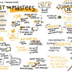 Sketchnotes_vizthink_meet the masters_Katharina Bluhm 01