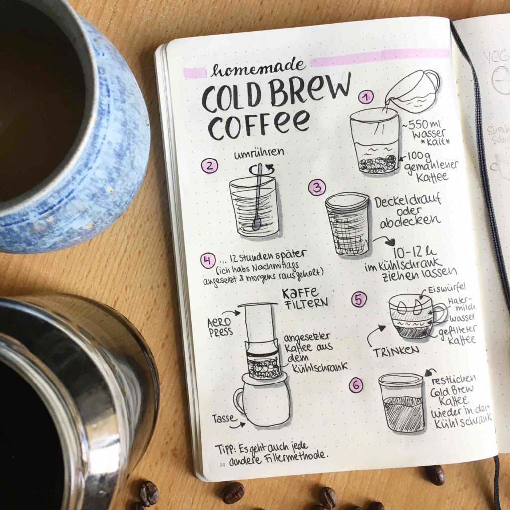 Sketchnote Rezept Cold Brew Coffee