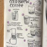 Sketchnote_Cold Brew Coffee 01