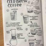 Sketchnote_Cold Brew Coffee Skizze02