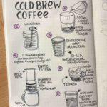 Sketchnote_Cold Brew Coffee Skizze03