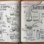 Sketchnotes_Cold Brew Coffee_Hafermilch