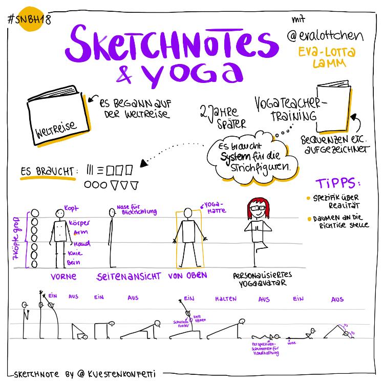 Sketchnotes über Yogaposen mit Eva-Lotta Lamm beim Sketchnotesbarcamp Hannover 2018.