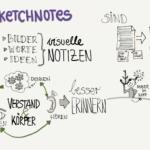 Sketchnotes erklärt von A bis Z - Teil 1