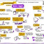 Frauen, die visualisieren: Heike Haas vom Waschatelier