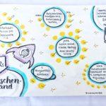 LernOS Sketchnoting Lernpfad: Woche 5 bis 12